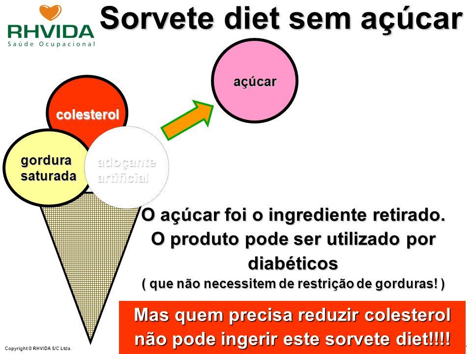 Copyright © RHVIDA S/C Ltda. www.rhvida.com.br Sorvete diet sem açúcar O açúcar foi o ingrediente retirado. O produto pode ser utilizado por diabético
