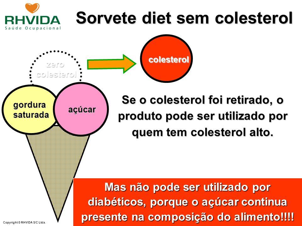 Copyright © RHVIDA S/C Ltda. www.rhvida.com.br Se o colesterol foi retirado, o produto pode ser utilizado por quem tem colesterol alto. Sorvete diet s