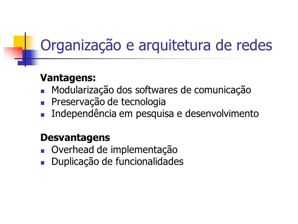 Organização e arquitetura de redes Vantagens: Modularização dos softwares de comunicação Preservação de tecnologia Independência em pesquisa e desenvo