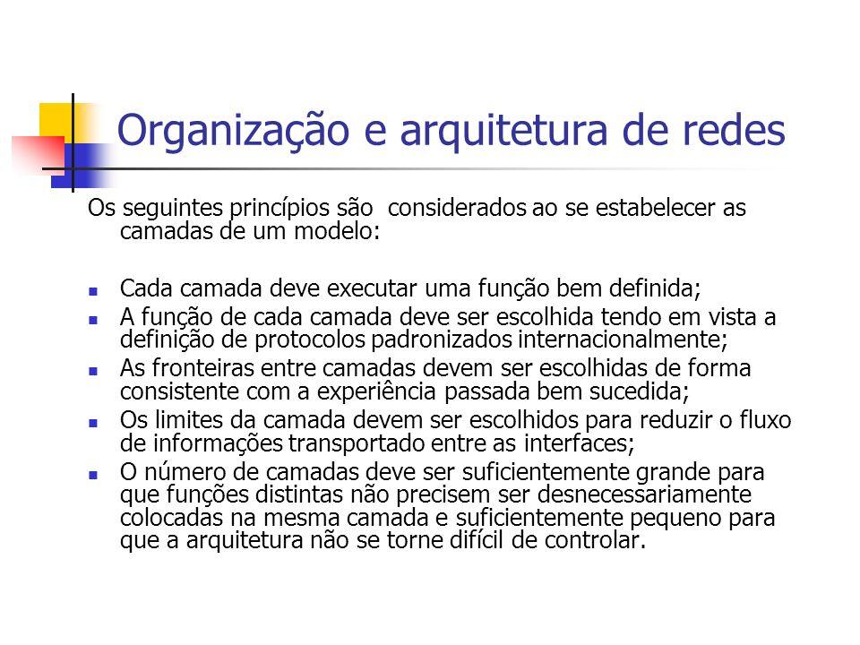 Organização e arquitetura de redes Os seguintes princípios são considerados ao se estabelecer as camadas de um modelo: Cada camada deve executar uma f