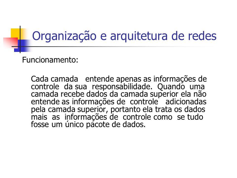 Organização e arquitetura de redes Funcionamento: Cada camada entende apenas as informações de controle da sua responsabilidade. Quando uma camada rec