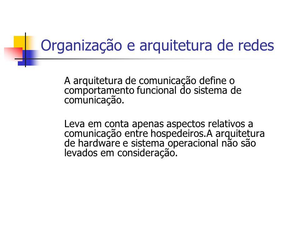 Organização e arquitetura de redes A arquitetura de comunicação define o comportamento funcional do sistema de comunicação. Leva em conta apenas aspec