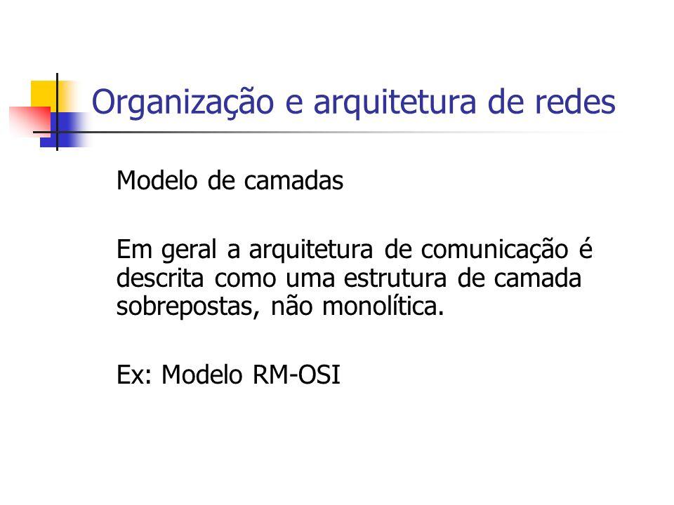 Organização e arquitetura de redes Modelo de camadas Para se reduzir a complexidade do projeto as funções de comunicação são divididas em camadas.