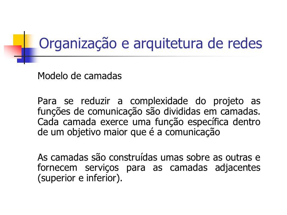 Organização e arquitetura de redes Modelo de camadas Para se reduzir a complexidade do projeto as funções de comunicação são divididas em camadas. Cad