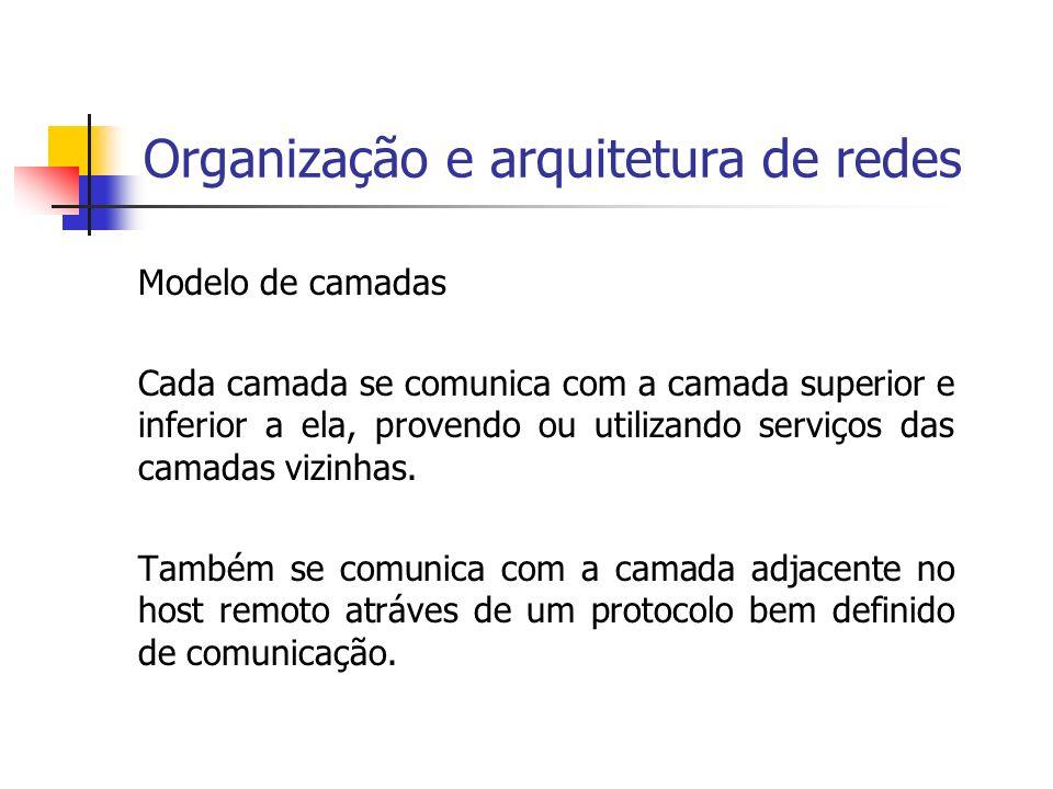 Organização e arquitetura de redes Modelo de camadas Cada camada se comunica com a camada superior e inferior a ela, provendo ou utilizando serviços d