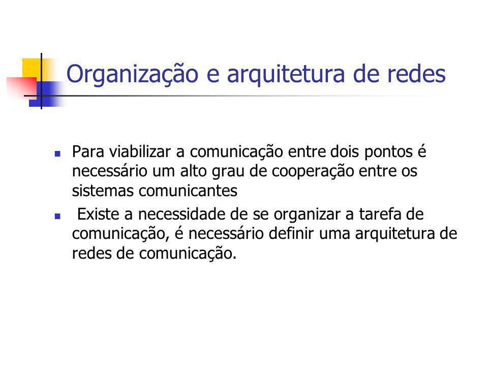Organização e arquitetura de redes Para viabilizar a comunicação entre dois pontos é necessário um alto grau de cooperação entre os sistemas comunican