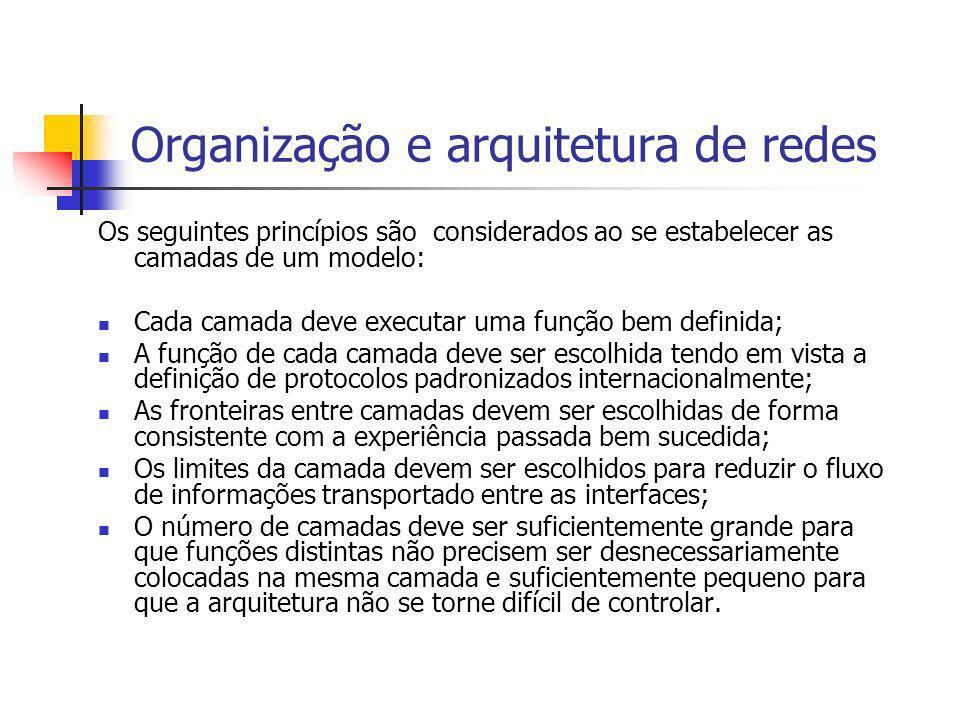 Organização e arquitetura de redes O modelo OSI Arquitetura RM-OSI (Reference Model for Open Systems Interconnection) foi criada pela ISO (international standards organization) com a finalidade de padronizar desenvolvimento de protocolos para redes de comunicação de dados.