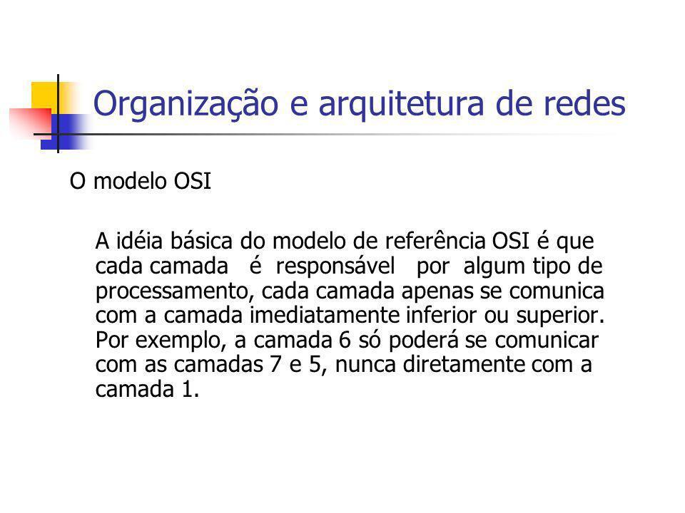 Organização e arquitetura de redes O modelo OSI A idéia básica do modelo de referência OSI é que cada camada é responsável por algum tipo de processam