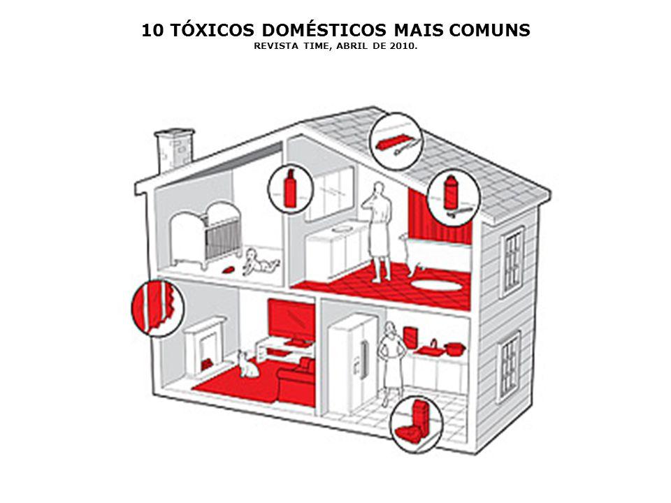 10 TÓXICOS DOMÉSTICOS MAIS COMUNS REVISTA TIME, ABRIL DE 2010.