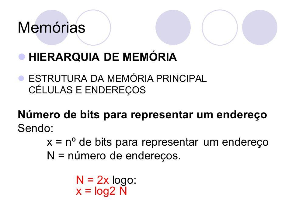 Memórias HIERARQUIA DE MEMÓRIA ESTRUTURA DA MEMÓRIA PRINCIPAL CÉLULAS E ENDEREÇOS Número de bits para representar um endereço Sendo: x = nº de bits para representar um endereço N = número de endereços.