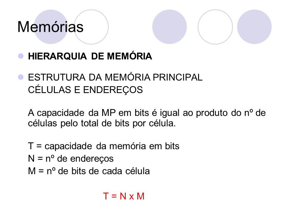 Memórias HIERARQUIA DE MEMÓRIA ESTRUTURA DA MEMÓRIA PRINCIPAL CÉLULAS E ENDEREÇOS A capacidade da MP em bits é igual ao produto do nº de células pelo total de bits por célula.