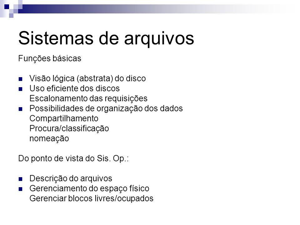 Sistemas de arquivos Funções básicas Visão lógica (abstrata) do disco Uso eficiente dos discos Escalonamento das requisições Possibilidades de organiz