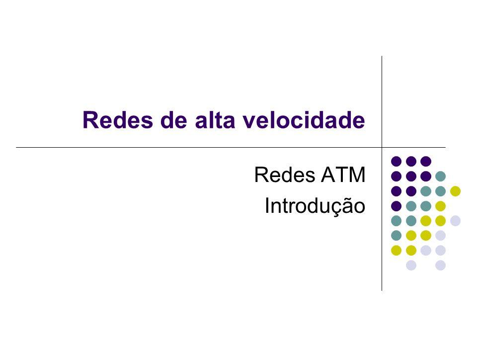 Redes de alta velocidade Redes ATM Introdução