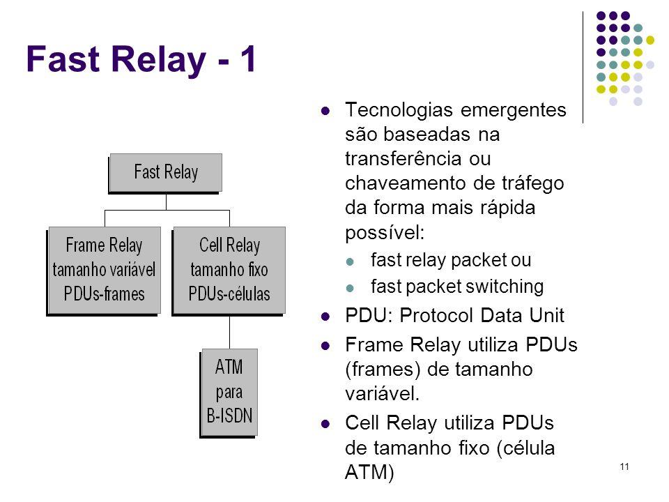11 Fast Relay - 1 Tecnologias emergentes são baseadas na transferência ou chaveamento de tráfego da forma mais rápida possível: fast relay packet ou f