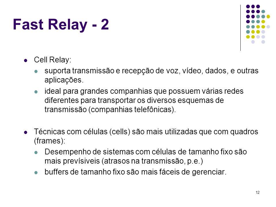 12 Fast Relay - 2 Cell Relay: suporta transmissão e recepção de voz, vídeo, dados, e outras aplicações. ideal para grandes companhias que possuem vári