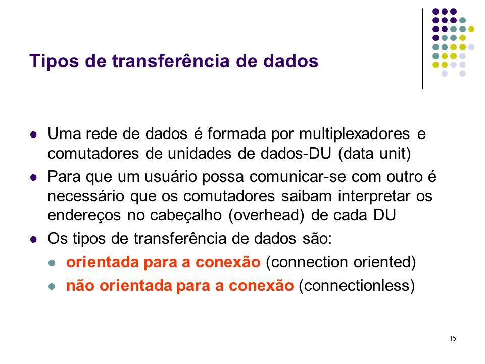 15 Tipos de transferência de dados Uma rede de dados é formada por multiplexadores e comutadores de unidades de dados-DU (data unit) Para que um usuár
