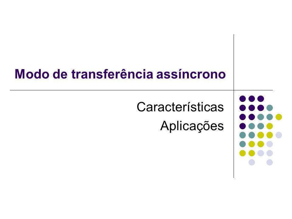 Modo de transferência assíncrono Características Aplicações