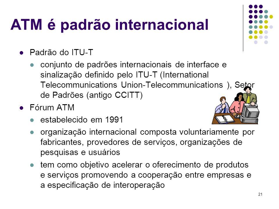 21 ATM é padrão internacional Padrão do ITU-T conjunto de padrões internacionais de interface e sinalização definido pelo ITU-T (International Telecom