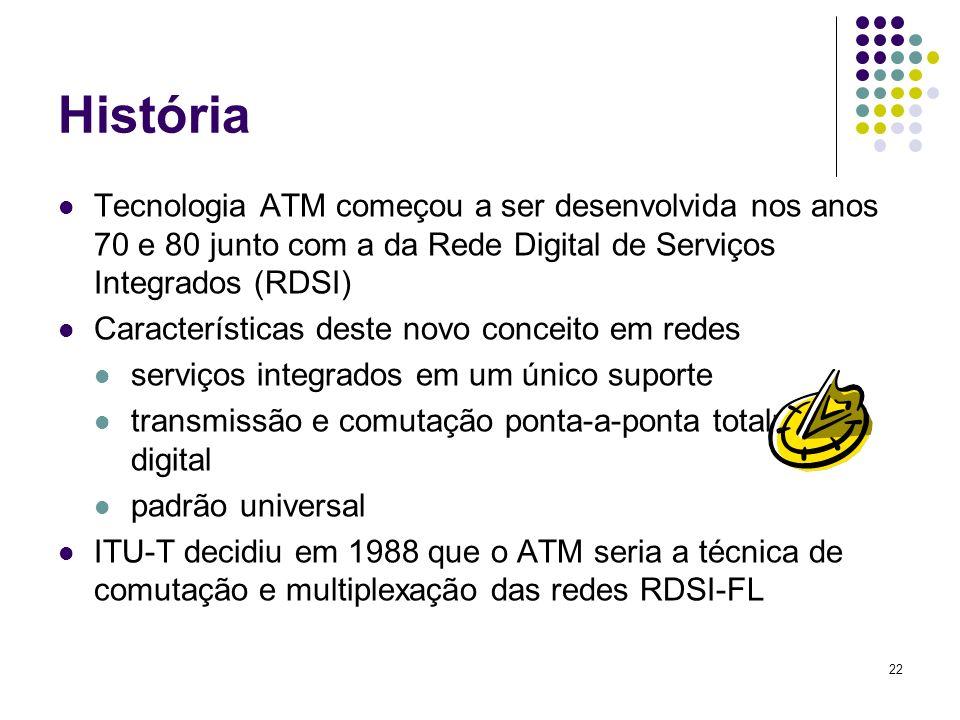 22 História Tecnologia ATM começou a ser desenvolvida nos anos 70 e 80 junto com a da Rede Digital de Serviços Integrados (RDSI) Características deste