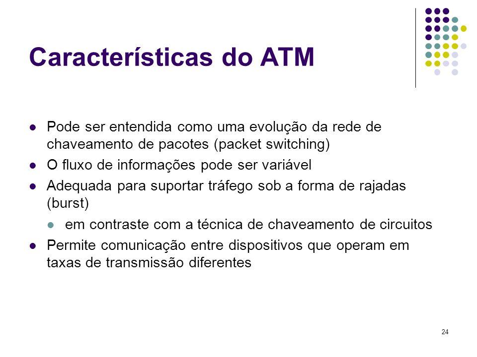 24 Características do ATM Pode ser entendida como uma evolução da rede de chaveamento de pacotes (packet switching) O fluxo de informações pode ser va