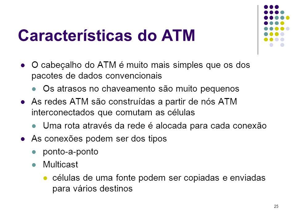 25 Características do ATM O cabeçalho do ATM é muito mais simples que os dos pacotes de dados convencionais Os atrasos no chaveamento são muito pequen