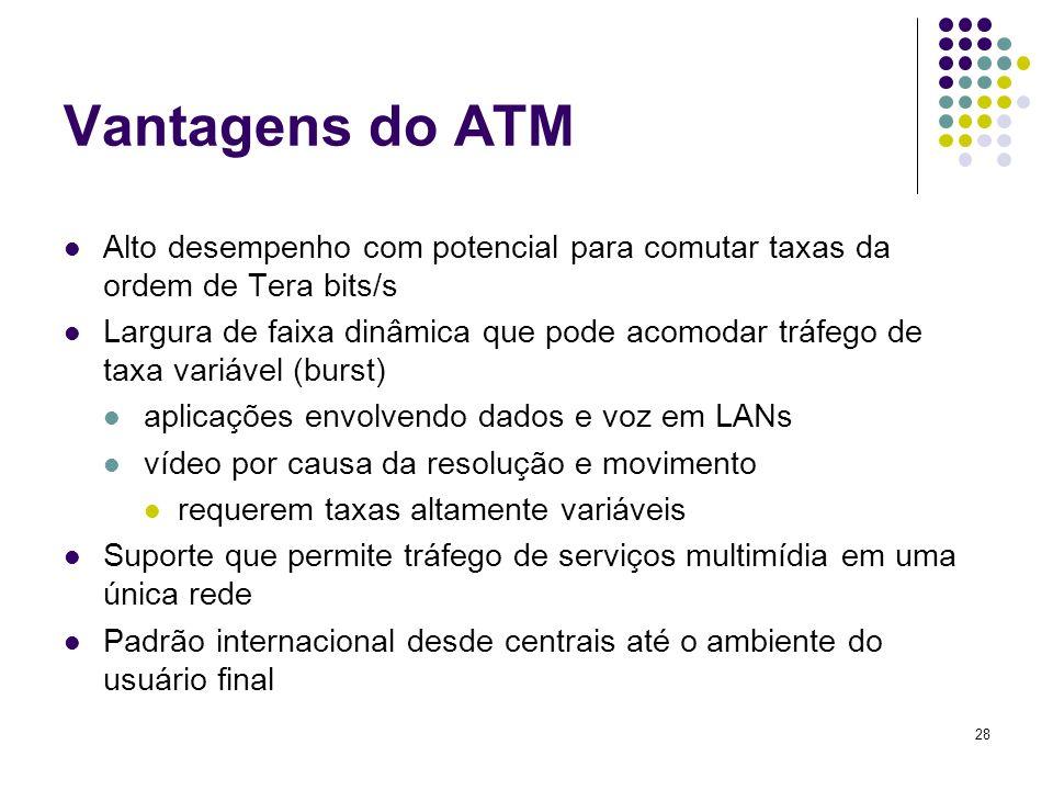 28 Vantagens do ATM Alto desempenho com potencial para comutar taxas da ordem de Tera bits/s Largura de faixa dinâmica que pode acomodar tráfego de ta