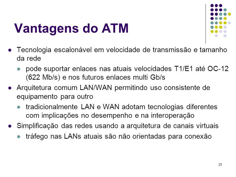 29 Vantagens do ATM Tecnologia escalonável em velocidade de transmissão e tamanho da rede pode suportar enlaces nas atuais velocidades T1/E1 até OC-12