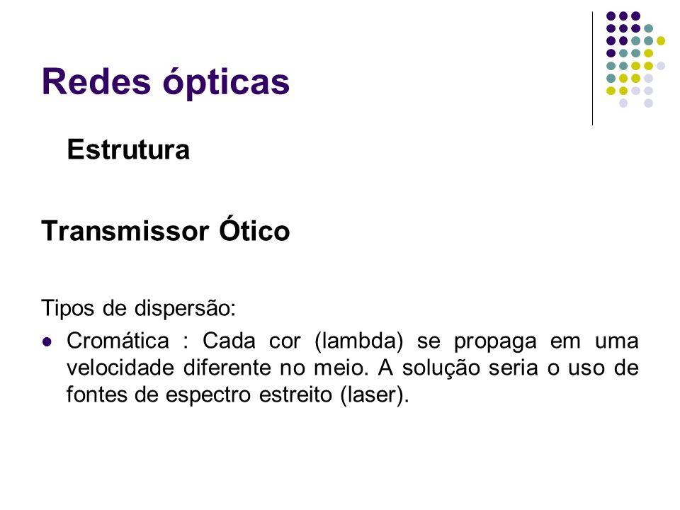 Redes ópticas Estrutura Transmissor Ótico Tipos de dispersão: Cromática : Cada cor (lambda) se propaga em uma velocidade diferente no meio. A solução