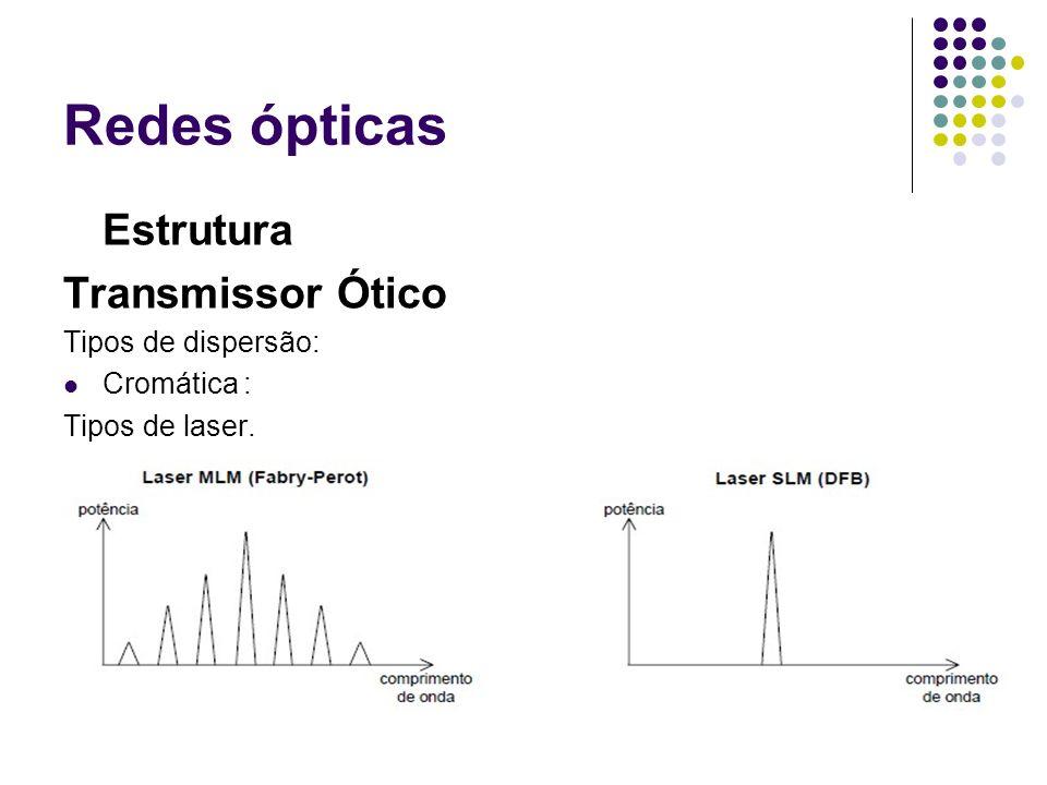 Redes ópticas Estrutura Transmissor Ótico Tipos de dispersão: Cromática : Tipos de laser.