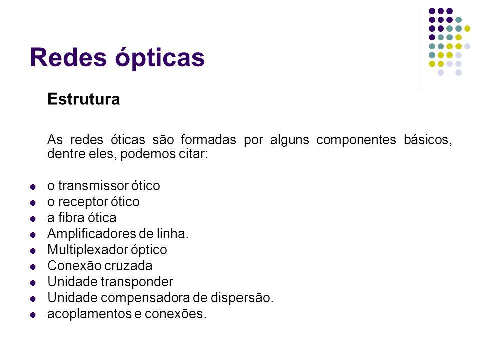 Redes ópticas Estrutura As redes óticas são formadas por alguns componentes básicos, dentre eles, podemos citar: o transmissor ótico o receptor ótico