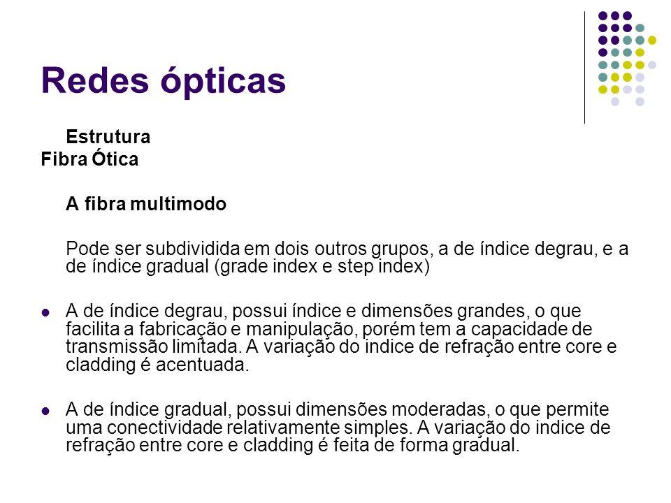 Redes ópticas Estrutura Fibra Ótica A fibra multimodo Pode ser subdividida em dois outros grupos, a de índice degrau, e a de índice gradual (grade ind