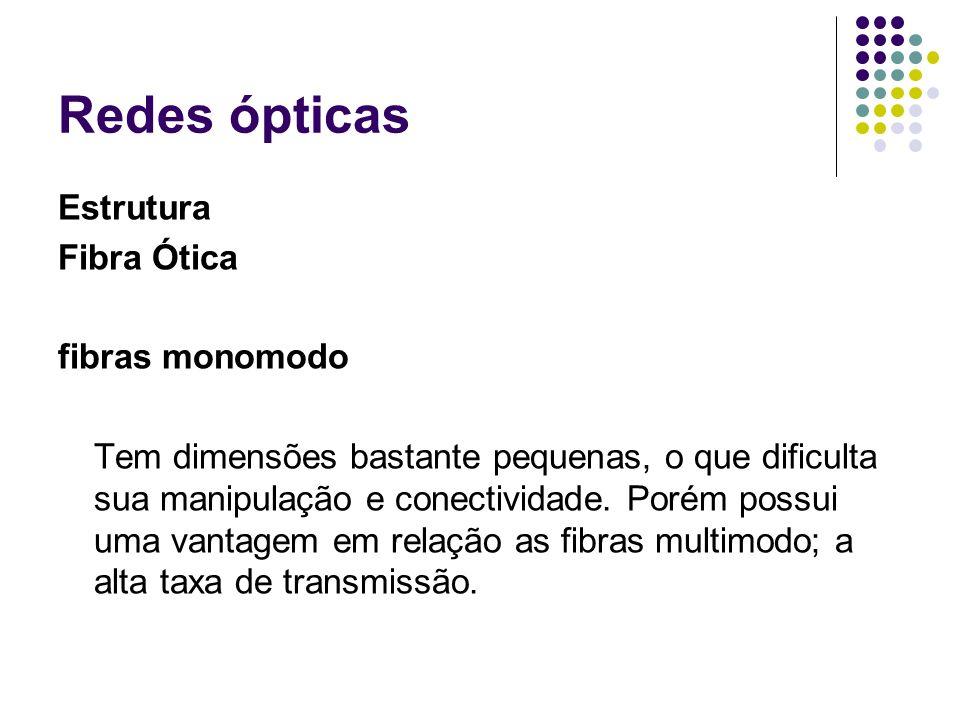 Redes ópticas Estrutura Fibra Ótica fibras monomodo Tem dimensões bastante pequenas, o que dificulta sua manipulação e conectividade. Porém possui uma