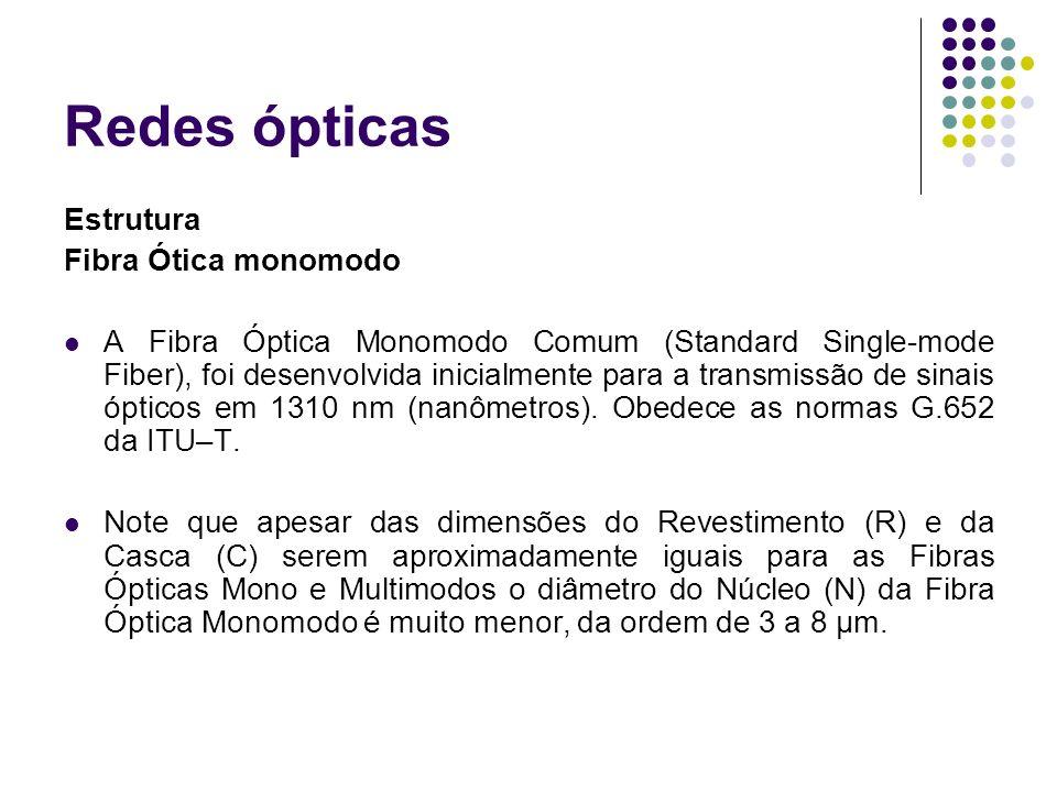 Redes ópticas Estrutura Fibra Ótica monomodo A Fibra Óptica Monomodo Comum (Standard Single-mode Fiber), foi desenvolvida inicialmente para a transmis