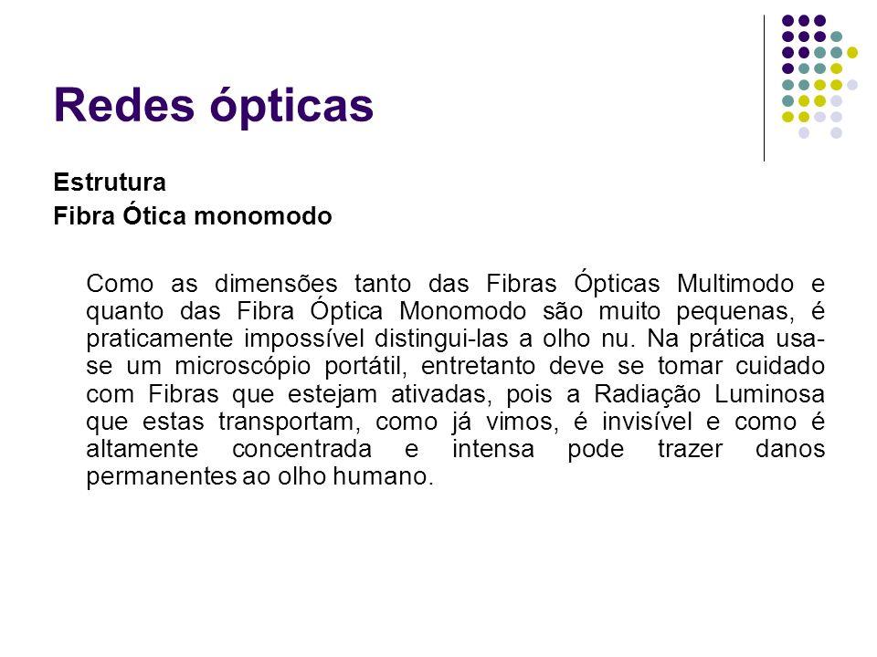 Redes ópticas Estrutura Fibra Ótica monomodo Como as dimensões tanto das Fibras Ópticas Multimodo e quanto das Fibra Óptica Monomodo são muito pequena