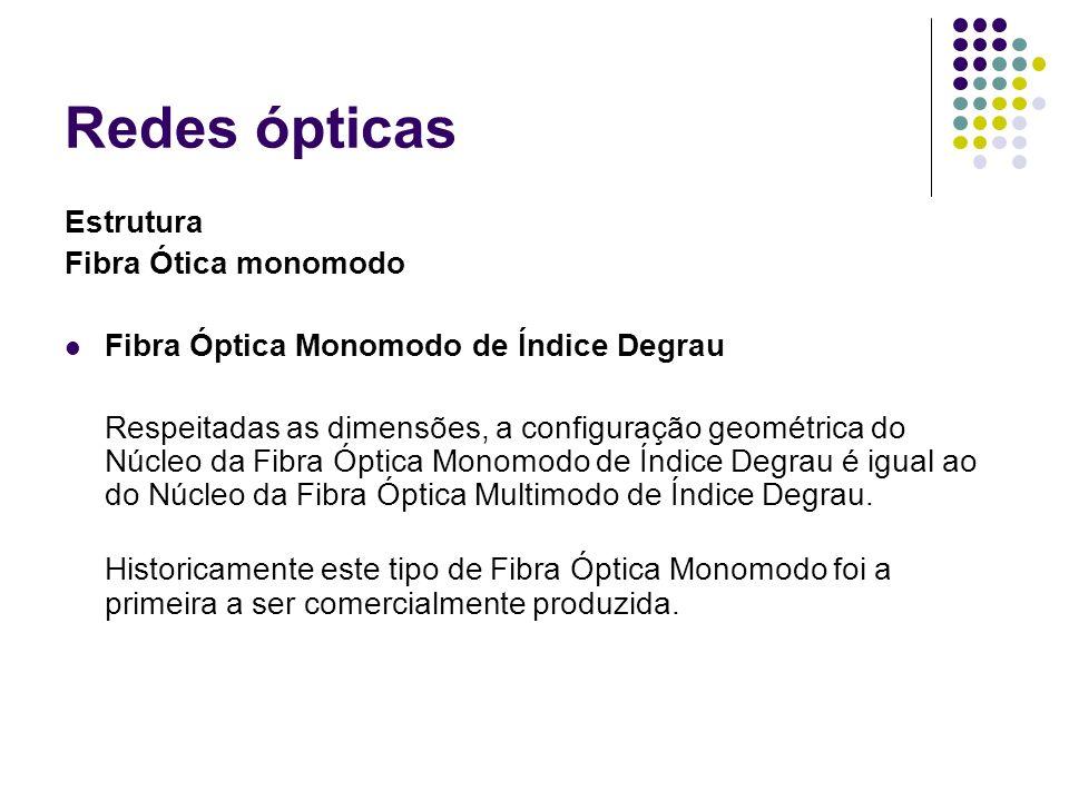 Redes ópticas Estrutura Fibra Ótica monomodo Fibra Óptica Monomodo de Índice Degrau Respeitadas as dimensões, a configuração geométrica do Núcleo da F