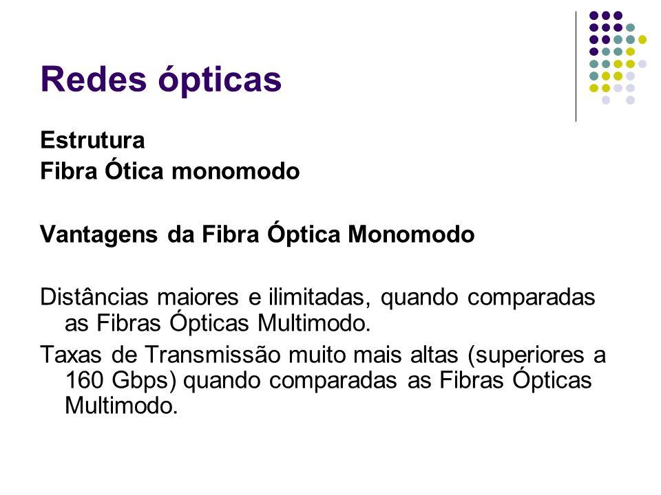 Redes ópticas Estrutura Fibra Ótica monomodo Vantagens da Fibra Óptica Monomodo Distâncias maiores e ilimitadas, quando comparadas as Fibras Ópticas M