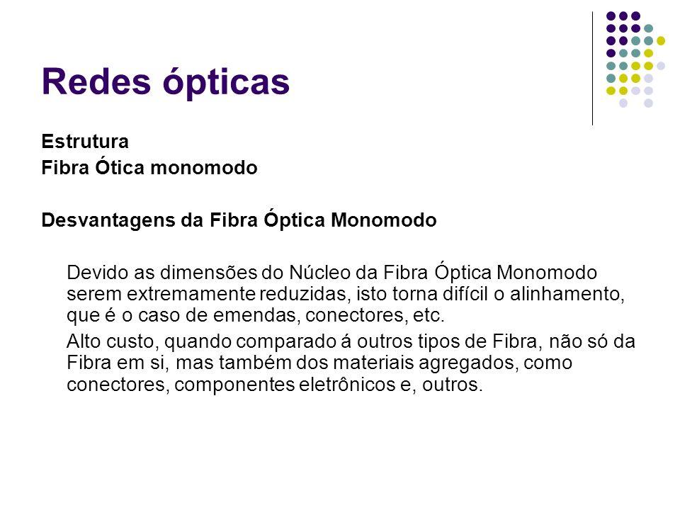 Redes ópticas Estrutura Fibra Ótica monomodo Desvantagens da Fibra Óptica Monomodo Devido as dimensões do Núcleo da Fibra Óptica Monomodo serem extrem