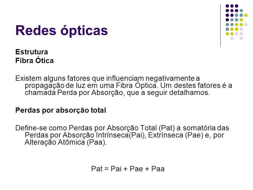 Redes ópticas Estrutura Fibra Ótica Existem alguns fatores que influenciam negativamente a propagação de luz em uma Fibra Óptica. Um destes fatores é