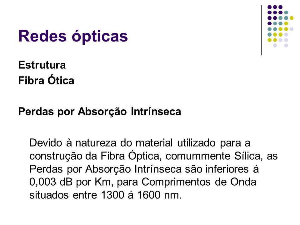Redes ópticas Estrutura Fibra Ótica Perdas por Absorção Intrínseca Devido à natureza do material utilizado para a construção da Fibra Óptica, comummen