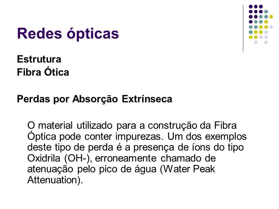 Redes ópticas Estrutura Fibra Ótica Perdas por Absorção Extrínseca O material utilizado para a construção da Fibra Óptica pode conter impurezas. Um do