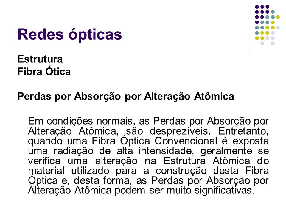 Redes ópticas Estrutura Fibra Ótica Perdas por Absorção por Alteração Atômica Em condições normais, as Perdas por Absorção por Alteração Atômica, são