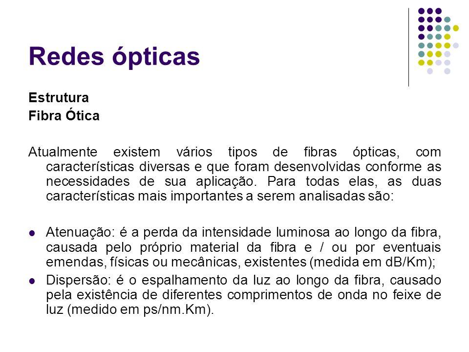 Redes ópticas Estrutura Fibra Ótica Atualmente existem vários tipos de fibras ópticas, com características diversas e que foram desenvolvidas conforme