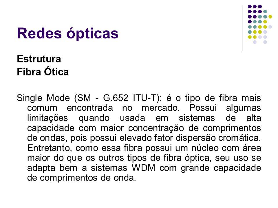 Redes ópticas Estrutura Fibra Ótica Single Mode (SM - G.652 ITU-T): é o tipo de fibra mais comum encontrada no mercado. Possui algumas limitações quan