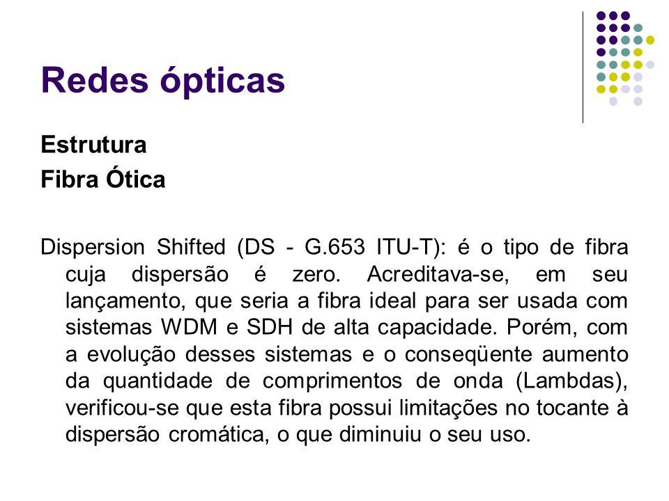 Redes ópticas Estrutura Fibra Ótica Dispersion Shifted (DS - G.653 ITU-T): é o tipo de fibra cuja dispersão é zero. Acreditava-se, em seu lançamento,