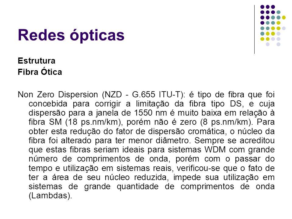 Redes ópticas Estrutura Fibra Ótica Non Zero Dispersion (NZD - G.655 ITU-T): é tipo de fibra que foi concebida para corrigir a limitação da fibra tipo