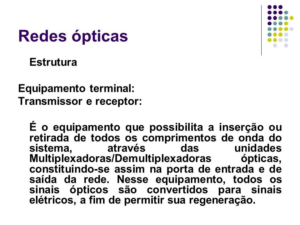 Redes ópticas Estrutura Equipamento terminal: Transmissor e receptor: É o equipamento que possibilita a inserção ou retirada de todos os comprimentos