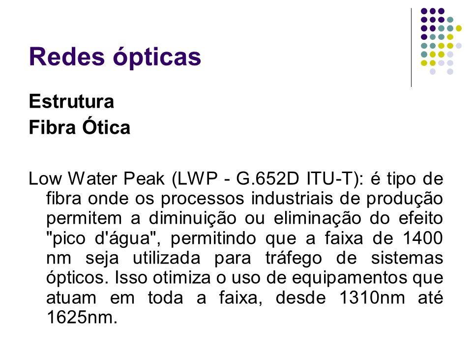 Redes ópticas Estrutura Fibra Ótica Low Water Peak (LWP - G.652D ITU-T): é tipo de fibra onde os processos industriais de produção permitem a diminuiç