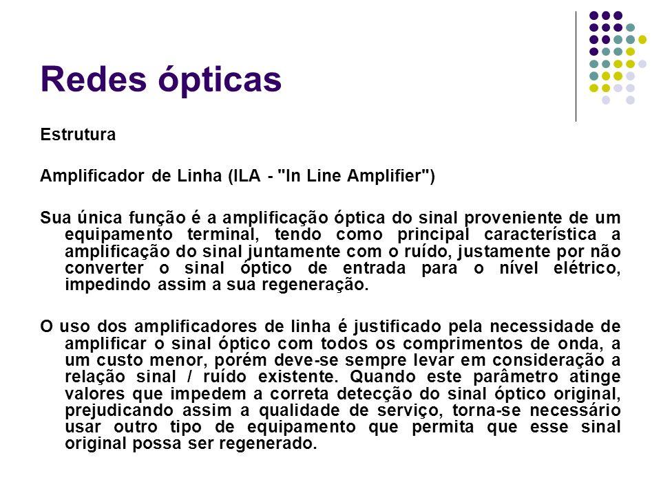Redes ópticas Estrutura Amplificador de Linha (ILA -