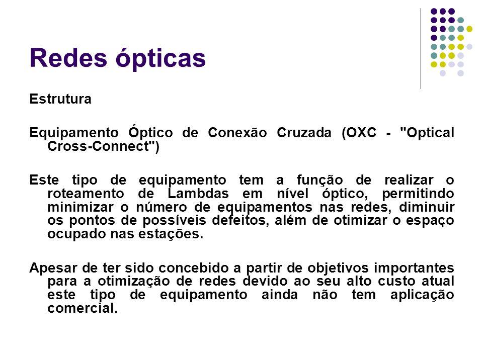 Redes ópticas Estrutura Equipamento Óptico de Conexão Cruzada (OXC -