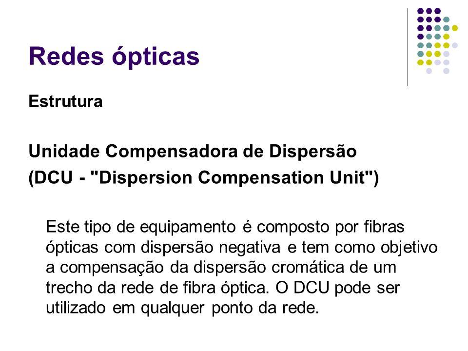 Redes ópticas Estrutura Unidade Compensadora de Dispersão (DCU -